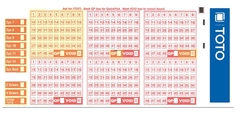 outlet-lottery-totobetslip